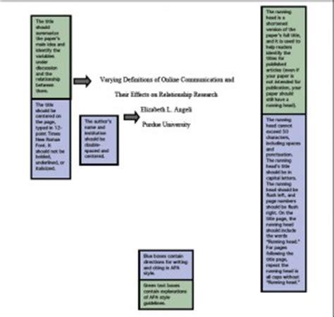 Othello literary analysis paper